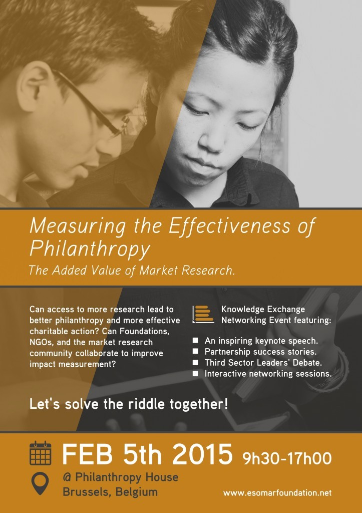 Measuring the Effectiveness of Philanthropy